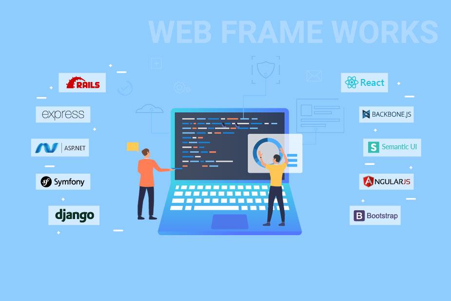 Top 10 Web frameworks